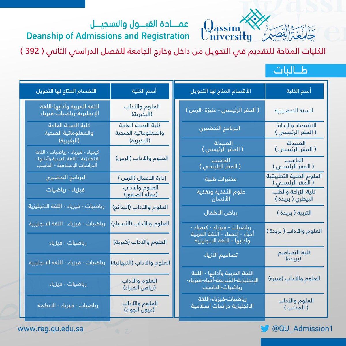 عمادة القبول والتسجيل Pa Twitter خطوات التحويل الخارجي من جامعة أخرى إلى جامعة القصيم عمادة القبول والتسجيل جامعة القصيم