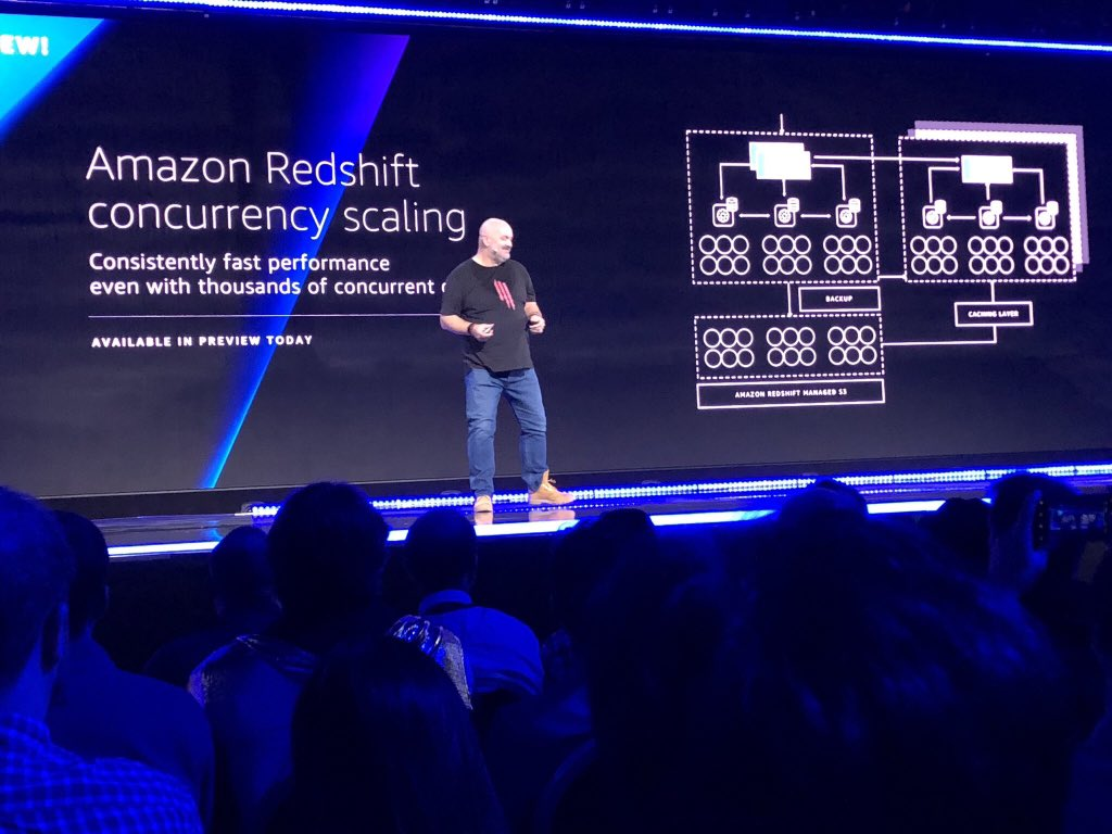 Amazon Redshift concurrency scaling by @awscloud_es