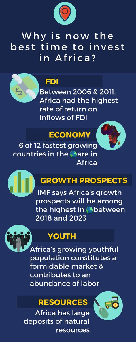 Why is now the best time to invest in Africa?   Here are five reasons why 👇🏿 #TheAfricaWeWant #GlobalGoals