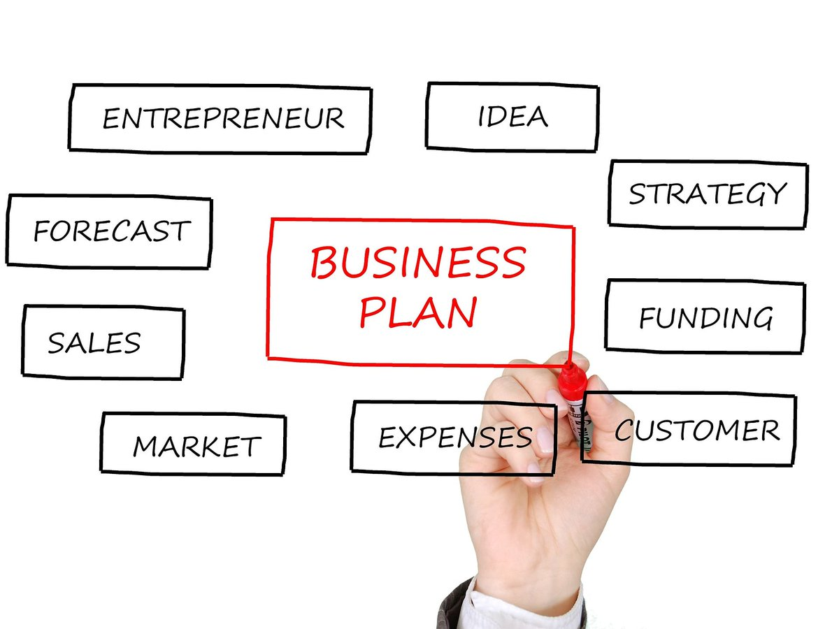 Farmingdale Sbdc On Twitter Need A Business Plan Join Us On  Join Us On Thursday December  Am For Our How To Write A Business Plan  Workshop And Learn How To Create One Fee