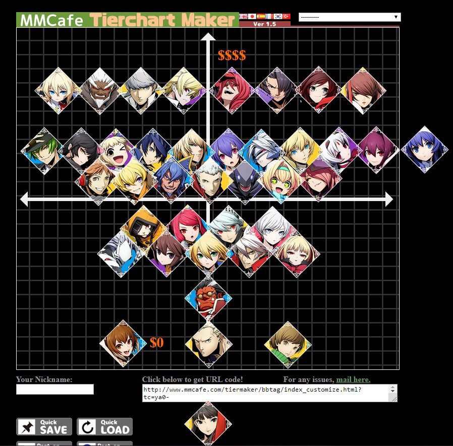 By Photo Congress || Fighting Games Tier List