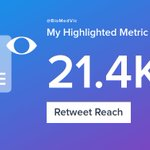 My week on Twitter 🎉: 6 Mentions, 155 Mention Reach, 26 Likes, 10 Retweets, 21.4K Retweet Reach. See yours with https://t.co/rF5y8MSrf4
