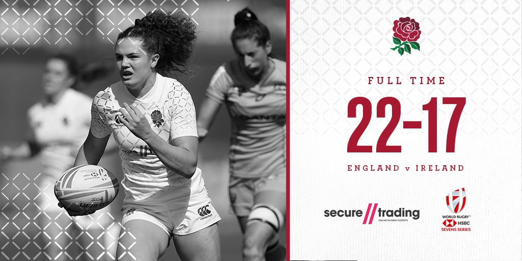 England Women Sevens have beaten Ireland in the 5th place semi-final at the #Dubai7s with two scores from @elliekildunne 🌹
