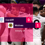 Cardiff have come close, but it's Wolves that lead at the break  #CARWOL