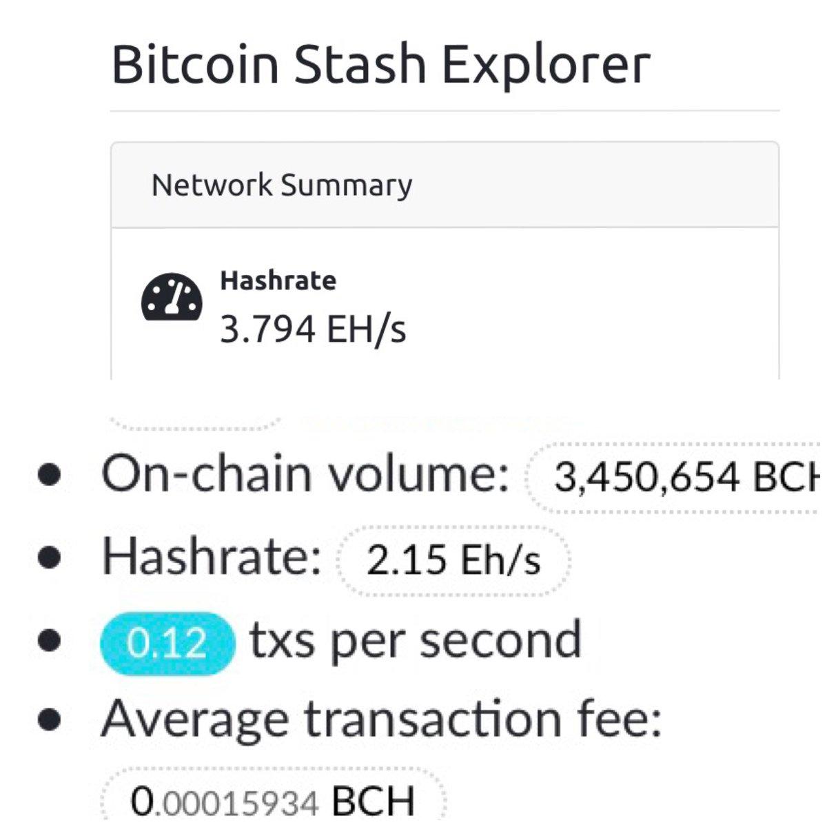 BitcoinStash photo