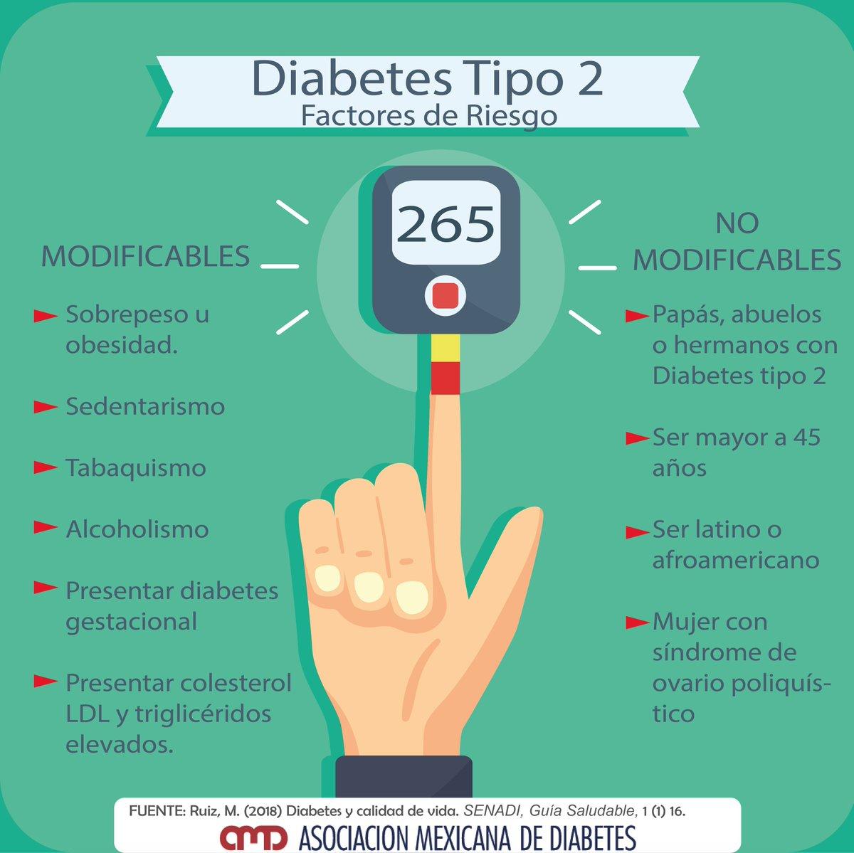 riesgos para desarrollar diabetes