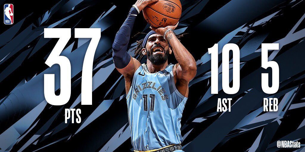 Mike Conley scores 37 points, hands out 10 dimes, and grabs 5 boards to help the @memgrizz earn the double OT victory in Brooklyn! #SAPStatLineOfTheNight