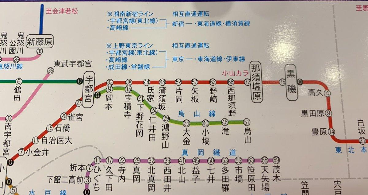 内房 線 路線 図