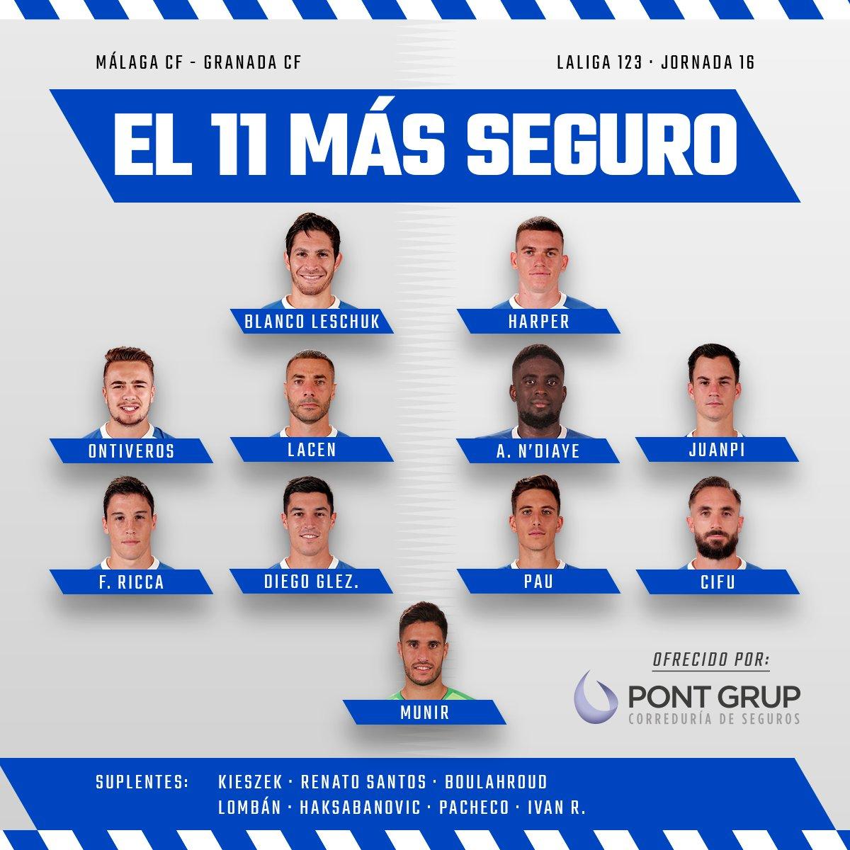 Jornada 16 Málaga-Granada DtV7qiWXgAAQVFL