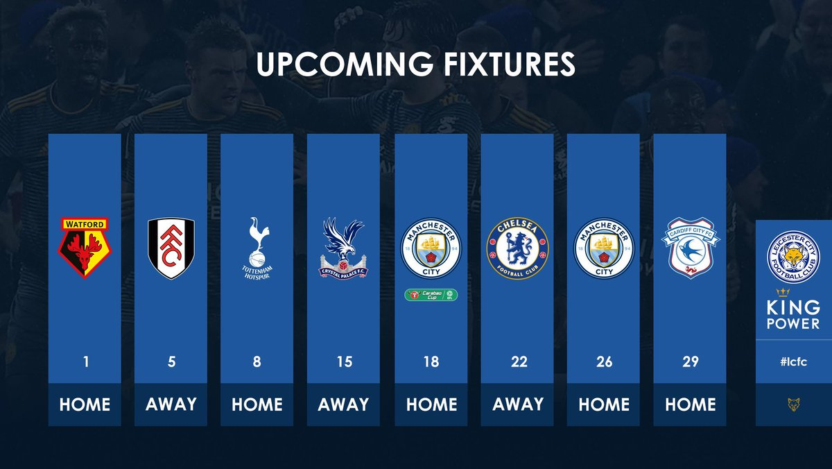 Leicester City Tabela
