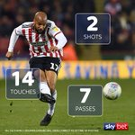 🔴 David McGoldrick has started brightly for #TwitterBlades in the big lunchtime kick-off.⚪️ He is a 6/1 price boost to bag the first goal > https://t.co/PbQtwsEUr8