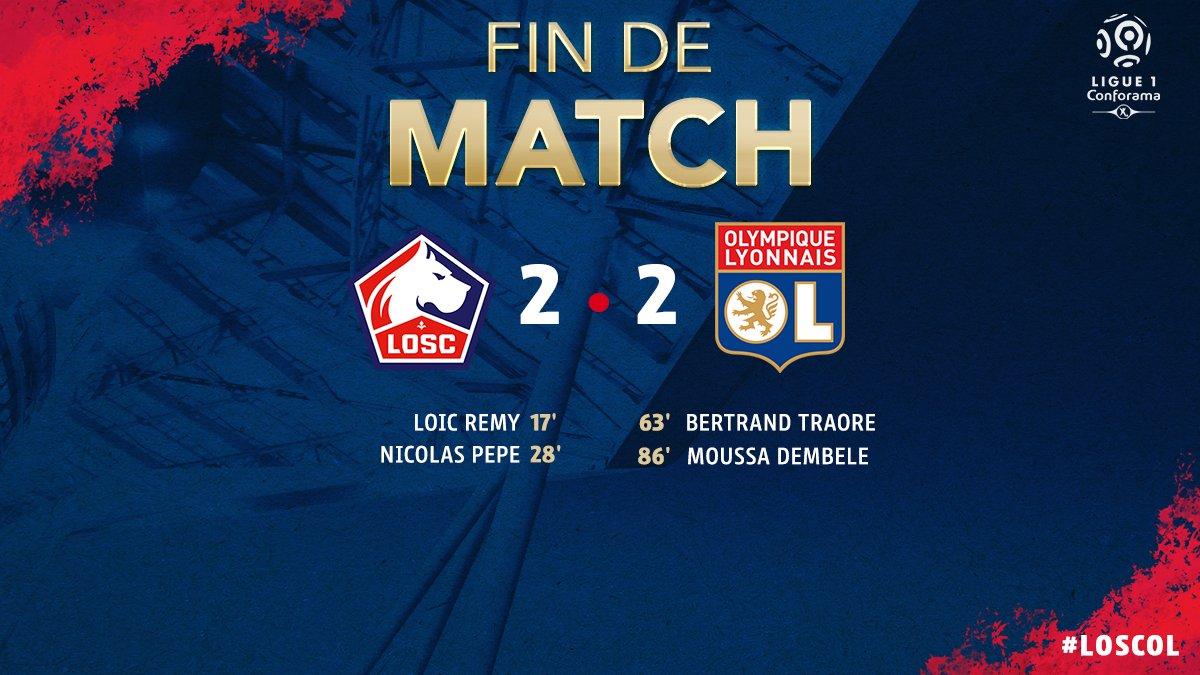 Buts Lille 2-2 Lyon résumé LOSC - OL