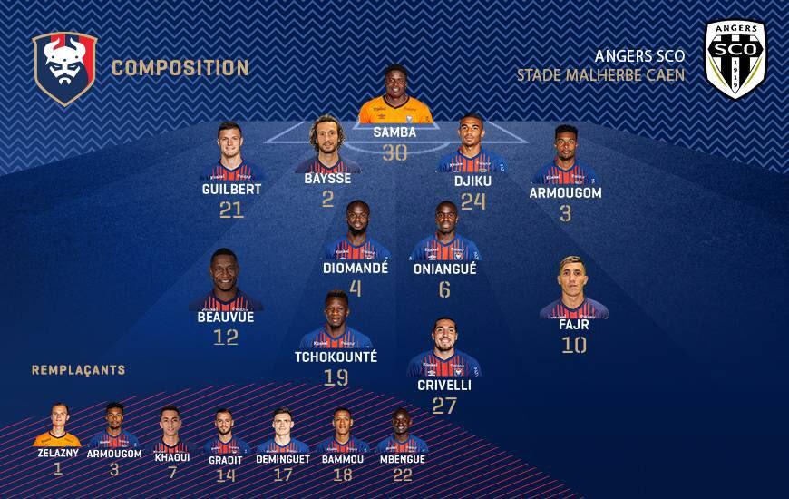 [15e journée de L1] SCO Angers 1-1 SM Caen DtWXKHdWoAAyyOt