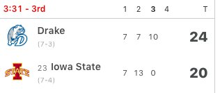 Huge Upset Brewing In College Football Today
