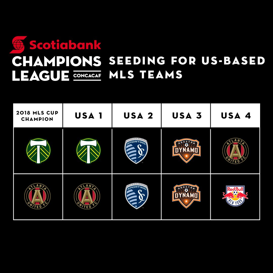 "Champions League 4 Matchday Round Season 2018 2019: Scotiabank Concacaf Champions League On Twitter: ""The @MLS"