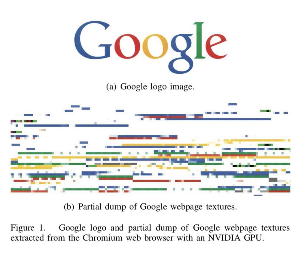 Chrome: «…both Chrome and Firefox leave rendered webpage