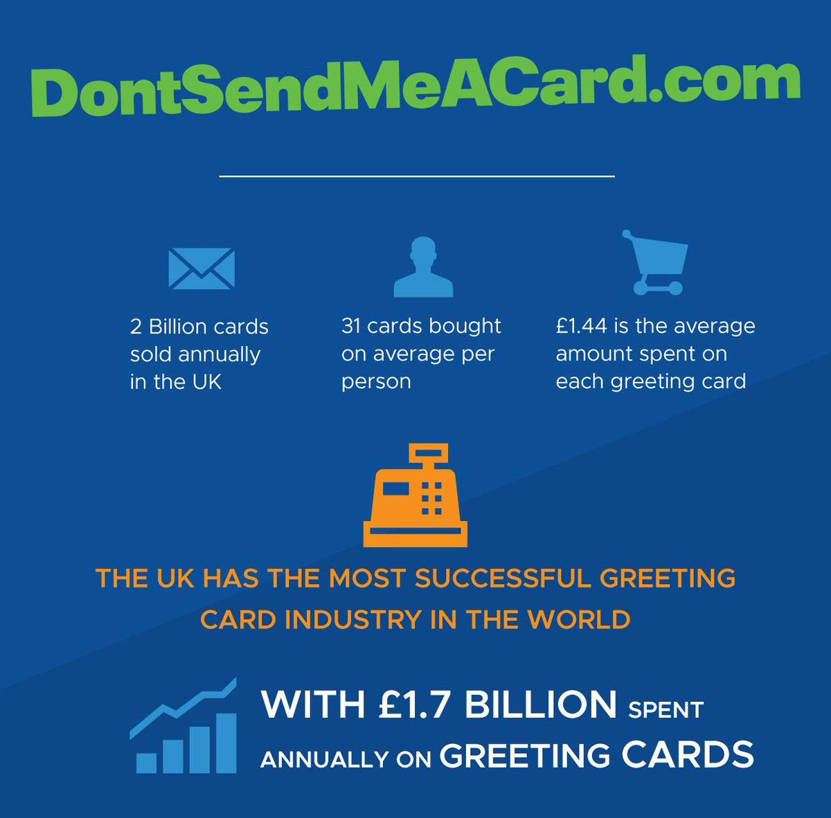 To Send Electronic Cards And Make A Donation Charity Instead Visit Dontsendmeacard Charities EW9m Get Started