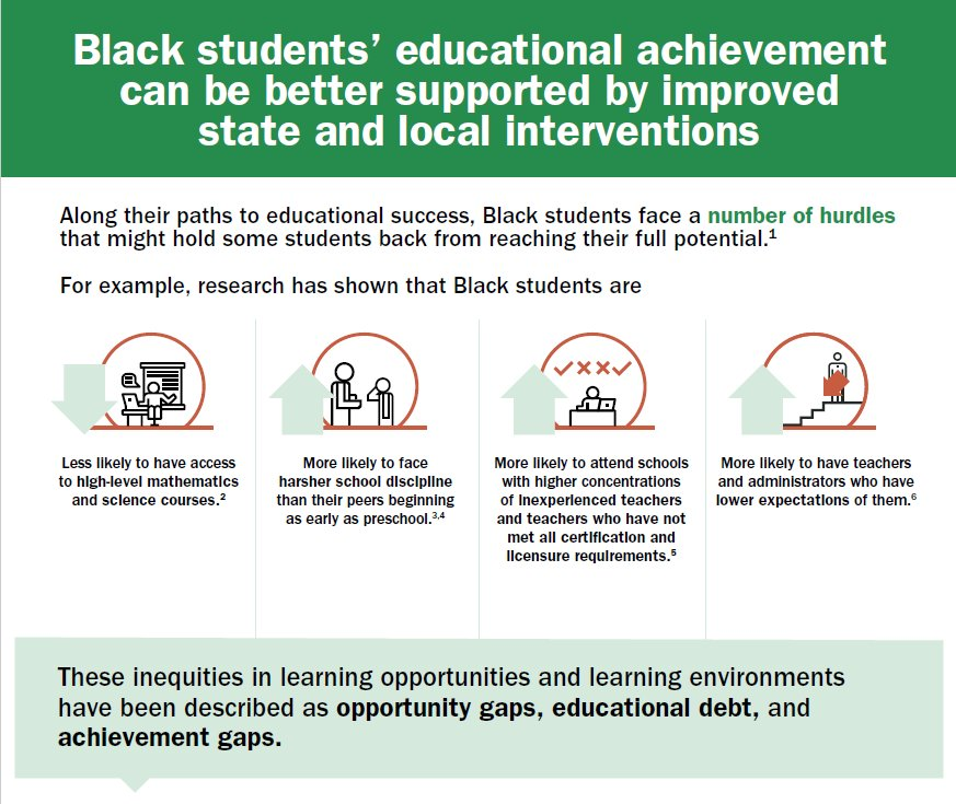 Teachers Lower Expectations For Black >> Thefcrr Ies Rel On Twitter