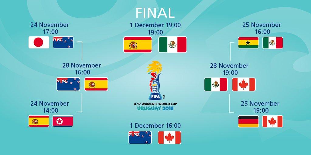#Maxdeportealdia #Final #U17WWC #Uruguay2018
