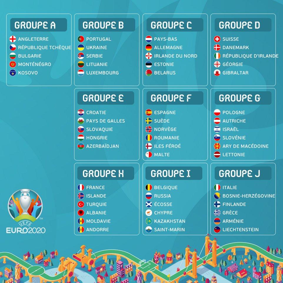 FOOTBALL MASCULIN CHAMPIONNAT D'EUROPE 2020 - Page 2 DtaM2J0X4AAUumV