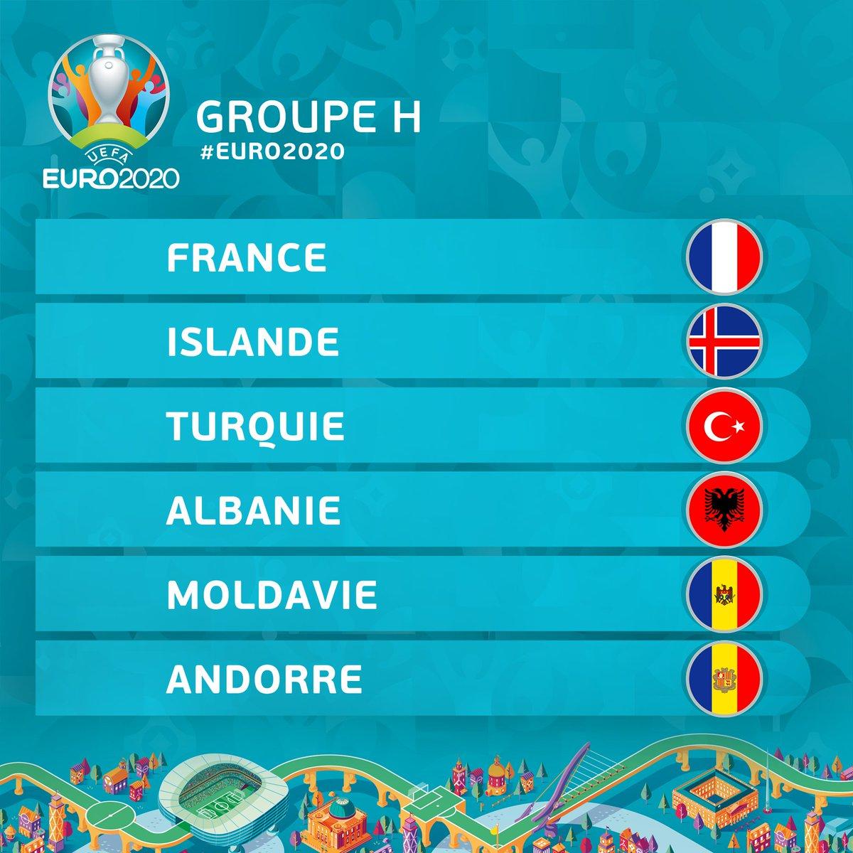 Le Calendrier Euro 2020.Uefa Euro 2020 On Twitter Euro2020 Le Groupe