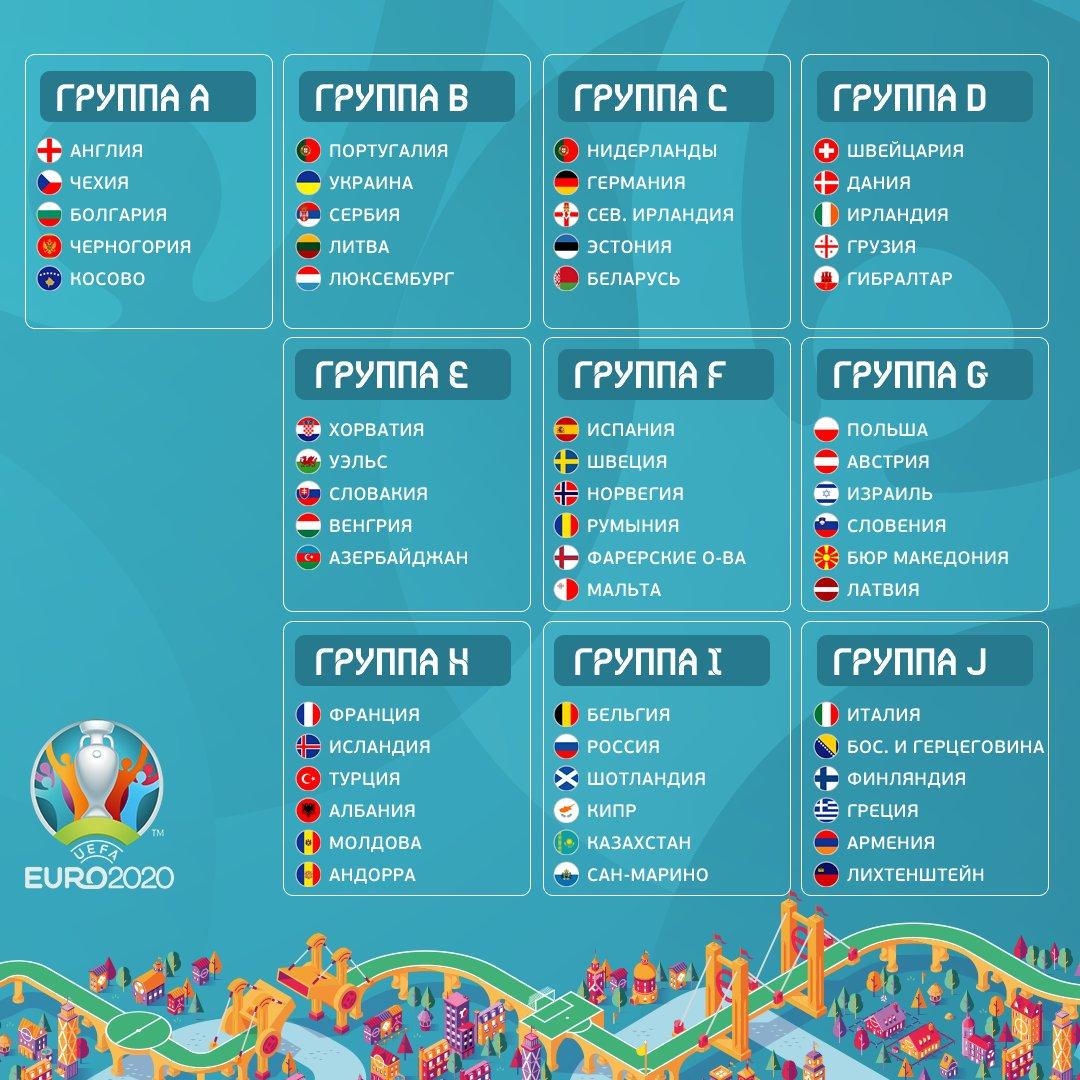Чемпионат европы по футболу 2020 отборочный турнир [PUNIQRANDLINE-(au-dating-names.txt) 31