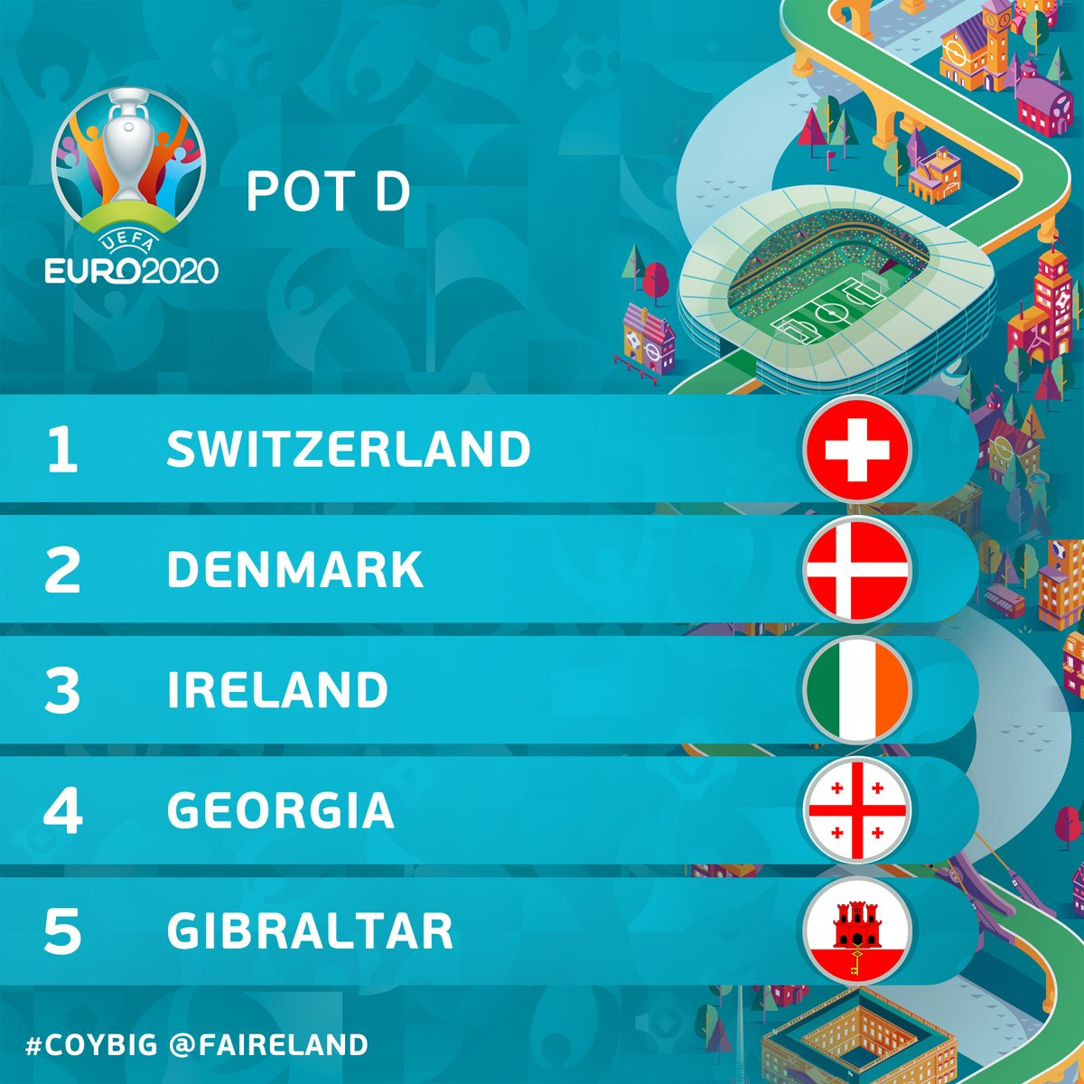 The Ccd On Twitter Live Uefa Euro 2020 Qualifying Draw Here At The