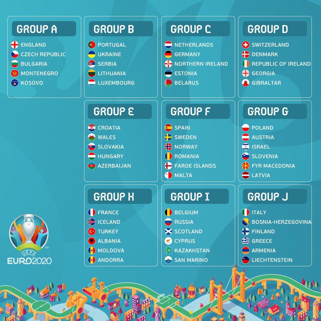 UEFA Euro 2020 Qualifiers DtaOebhWwAEZllT