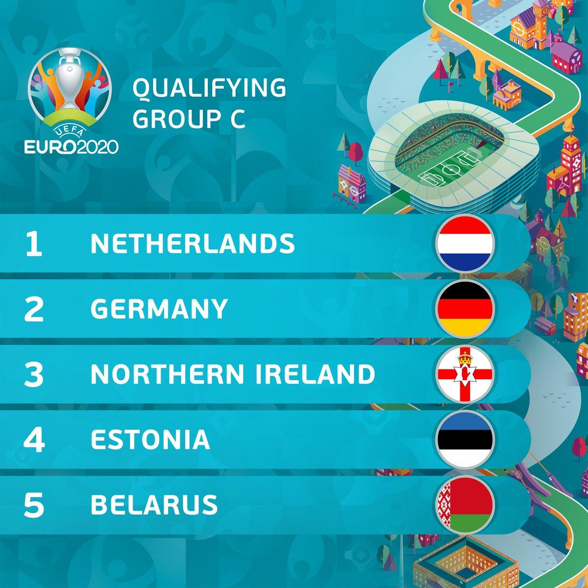 "UEFA EURO 2020 on Twitter: ""Wh..."