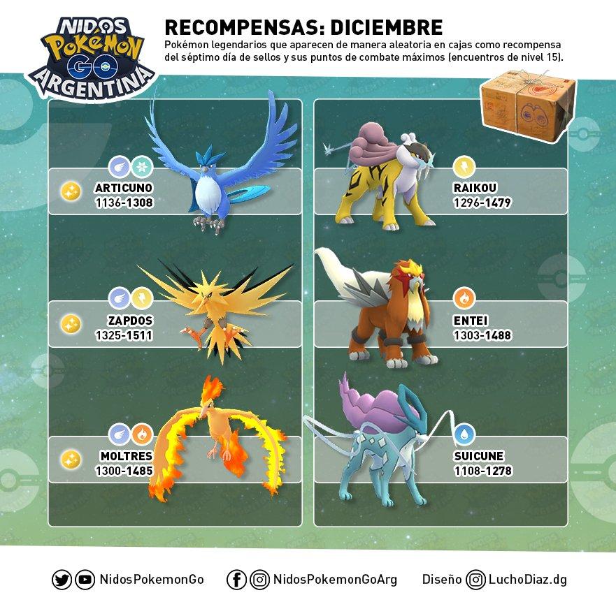 Imagen Nidos Pokémon GO Argentina recompensas Diciembre con los pájaros y perros legendarios.