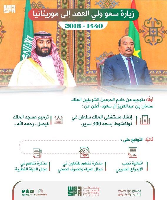 الامير محمد بن سلمان ولي العهد يتوجه إلى الجزائر DtbbQSEXQAADldo?format=jpg&name=small