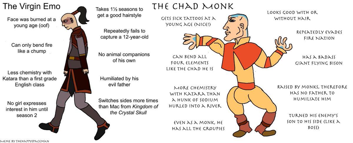 The Chad Meme Espanol