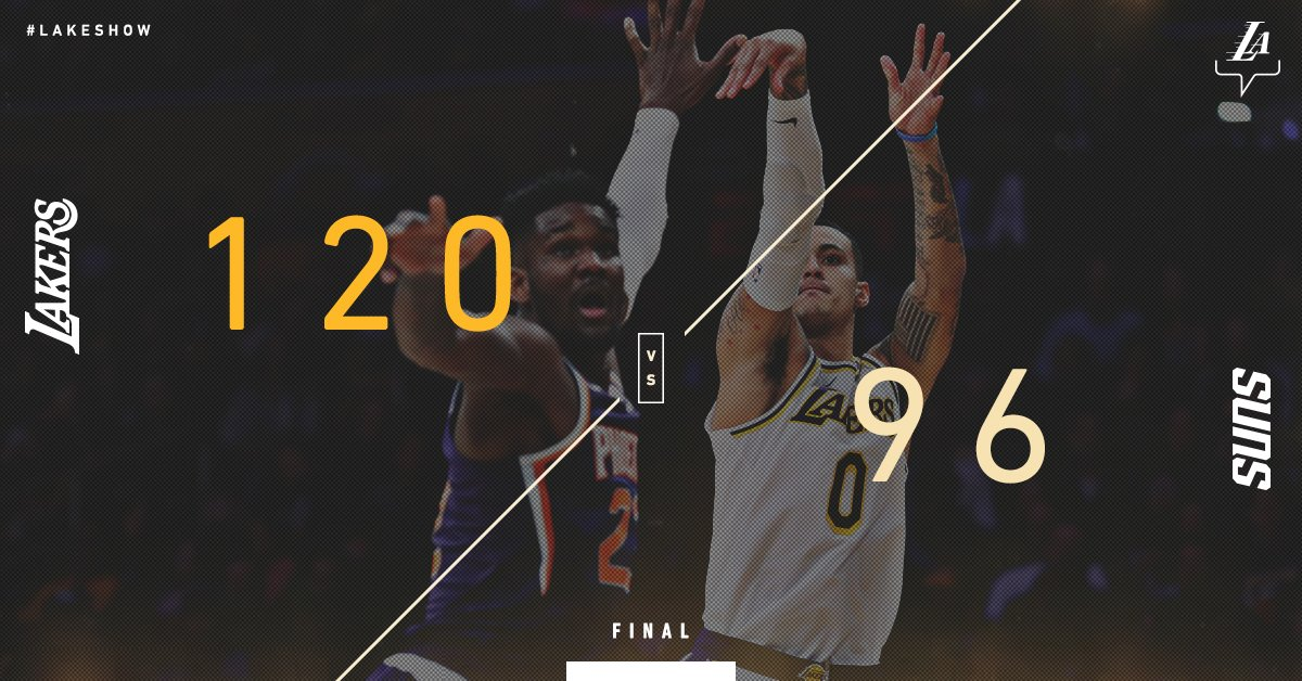 Remember that 17-point deficit? Neither do we. #LakeShow wins it by two dozen. @kylekuzma: 23 pts, 8 reb @KingJames: 22 pts, 8 ast, 6 reb