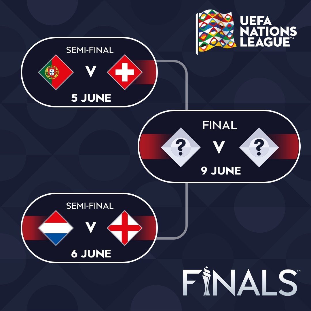 CONFIRMED: #NationsLeague semi-finals! Who will reach the final? 🇵🇹🆚🇨🇭 🇳🇱🆚🏴