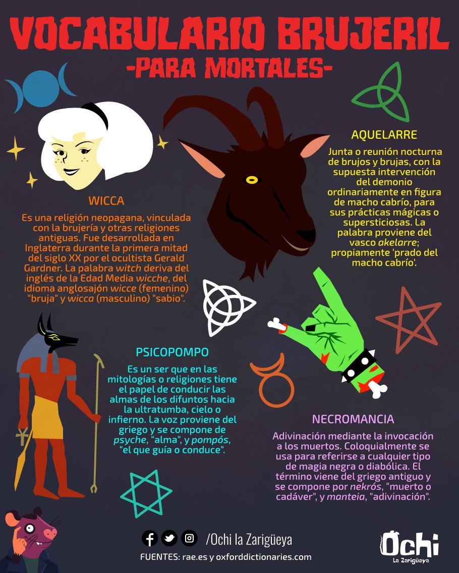 Ochi La Zarigüeya On Twitter Brevísimo Vocabulario O Brujería Superstición Mitología Religión Sabrina Brujas Necromancia Aquelarre Wicca Ochi Zarigüeya Https T Co Tczafbuqny