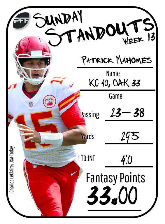 Pff Fantasy Football On Twitter Another Week Another Top Patrick