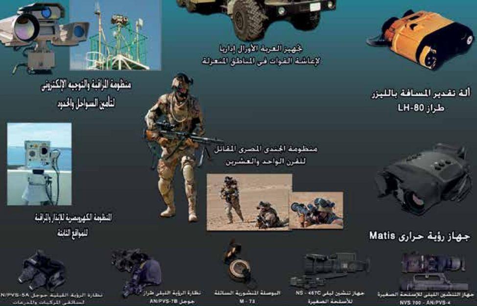 معرض مصر الأول للصناعات الدفاعية والعسكرية EDEX-2018 - صفحة 3 DtgW830XoAAds_R