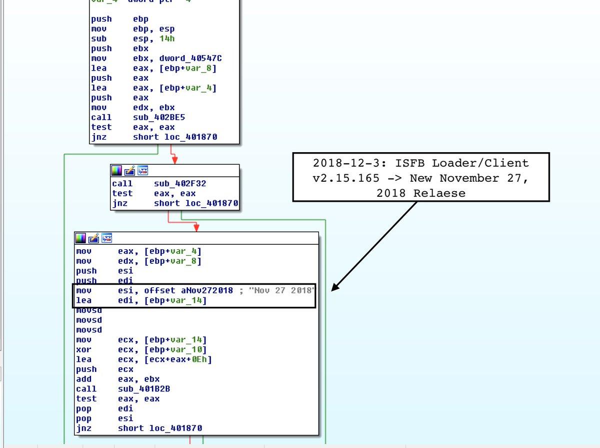 Phoenix Os Pubg Emulator Detected Fix