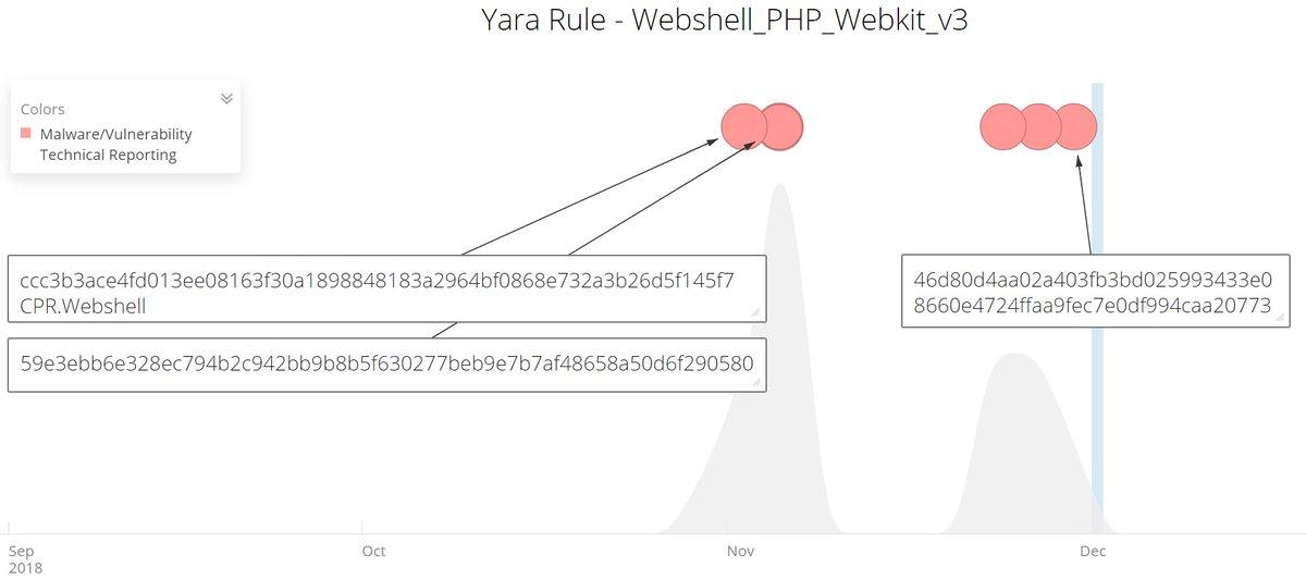 webshell hashtag on Twitter
