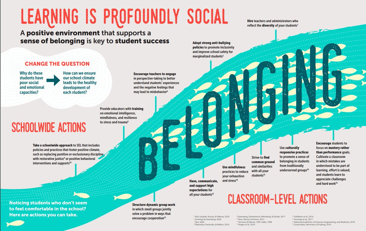 A Sense Of Belonging >> Ies Research On Twitter When Students Feel Like They