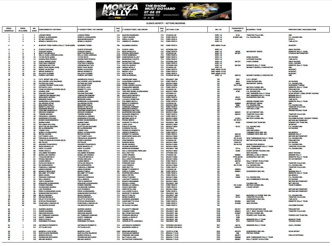 Monza Rally Show 2018 [7-9 Diciembre] DthKwztWkAAkmxw