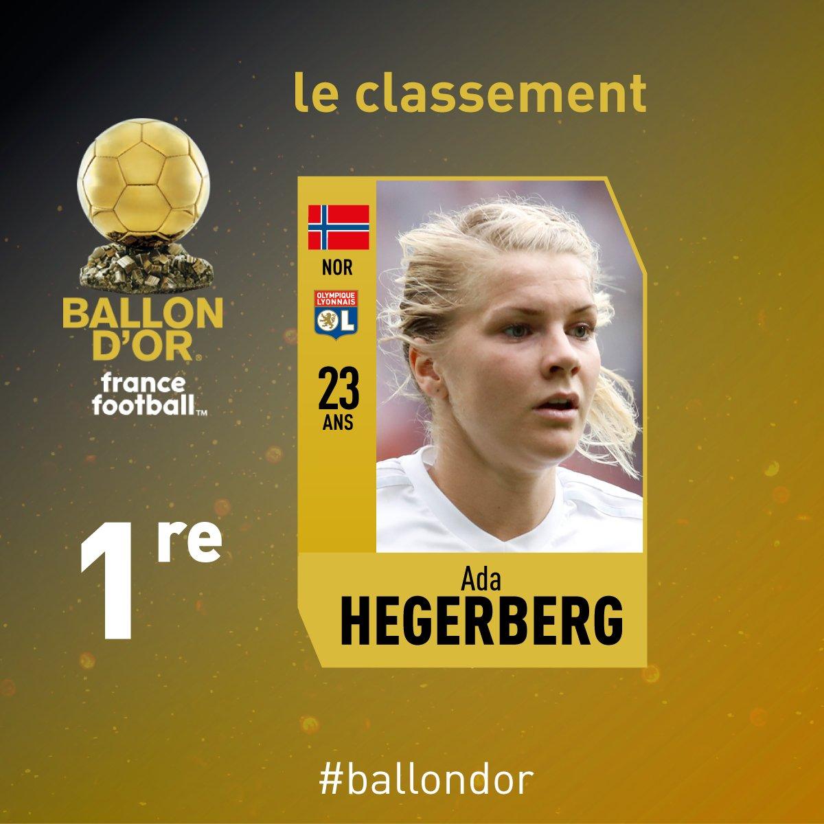 👏👏👏Congratulations Ada Hegerberg (@AdaStolsmo)! You're the first ever Women's Ballon d'Or! #ballondor