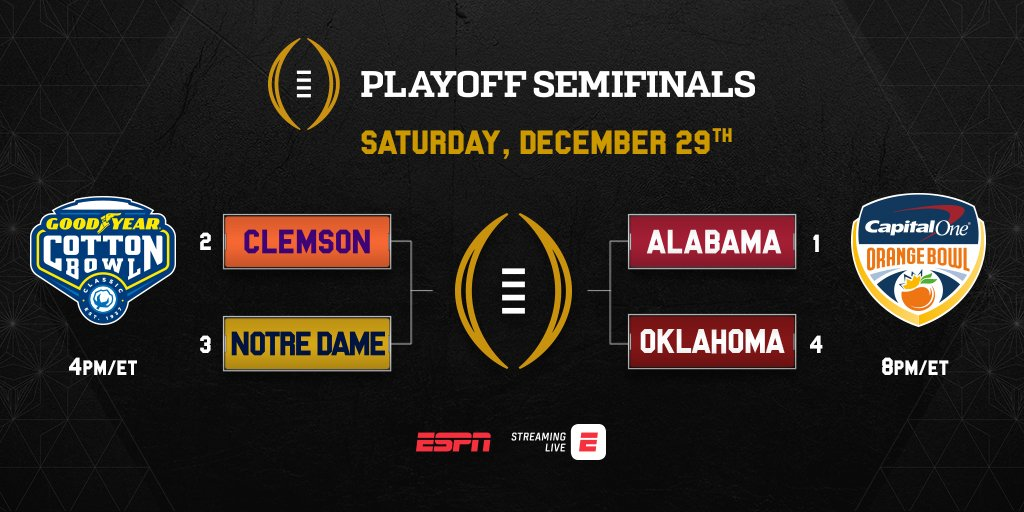 @zainbando99 Thanks! We'll keep you up to speed and in the know to #WatchTheCFBPlayoff on ESPN. Reply #stop to unsubscribe.