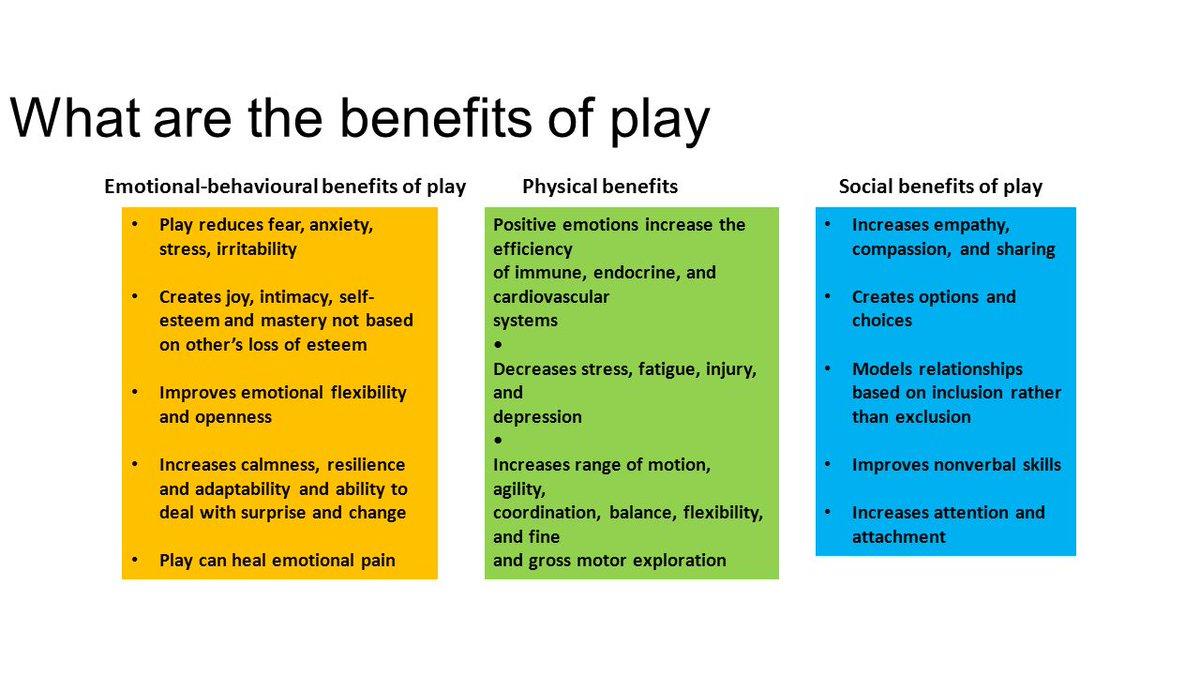 Health Benefits For Same