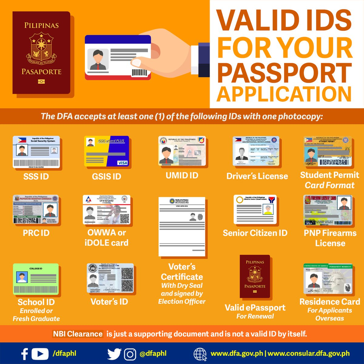 Present with co phpassport On At Applicants Twitter One Need To dfainaction… Their t During Consular Of Valid Philippines afleixwqnm Least Dfa