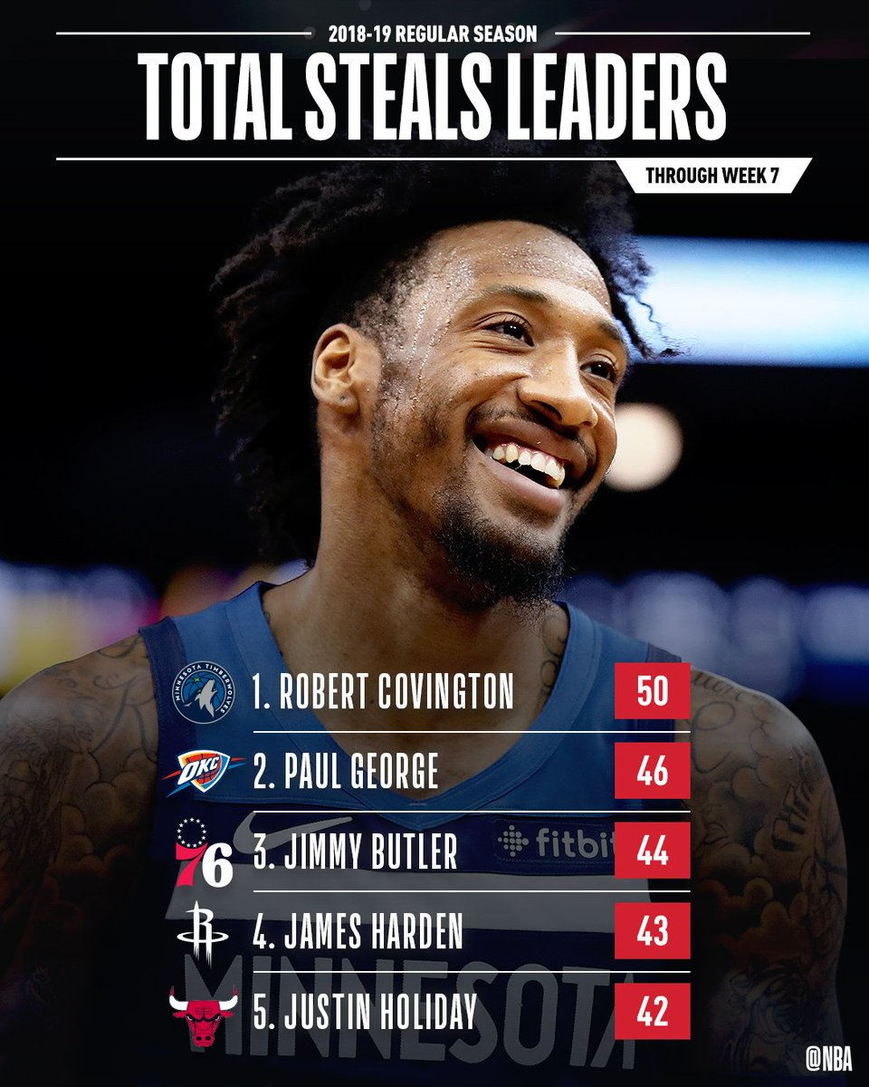 The total STEALS leaders through Week 7 of the #NBA season!