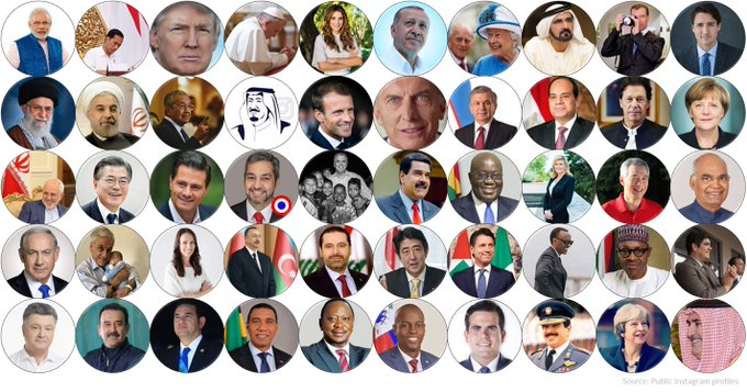 The 50 most followed world leaders on Instagram 2018