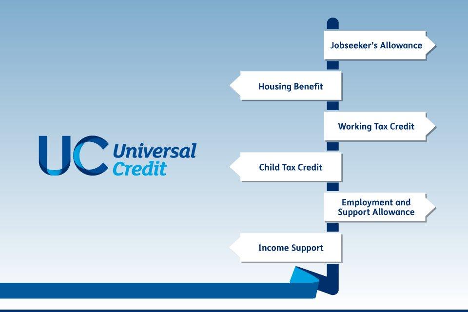 universal credit online account