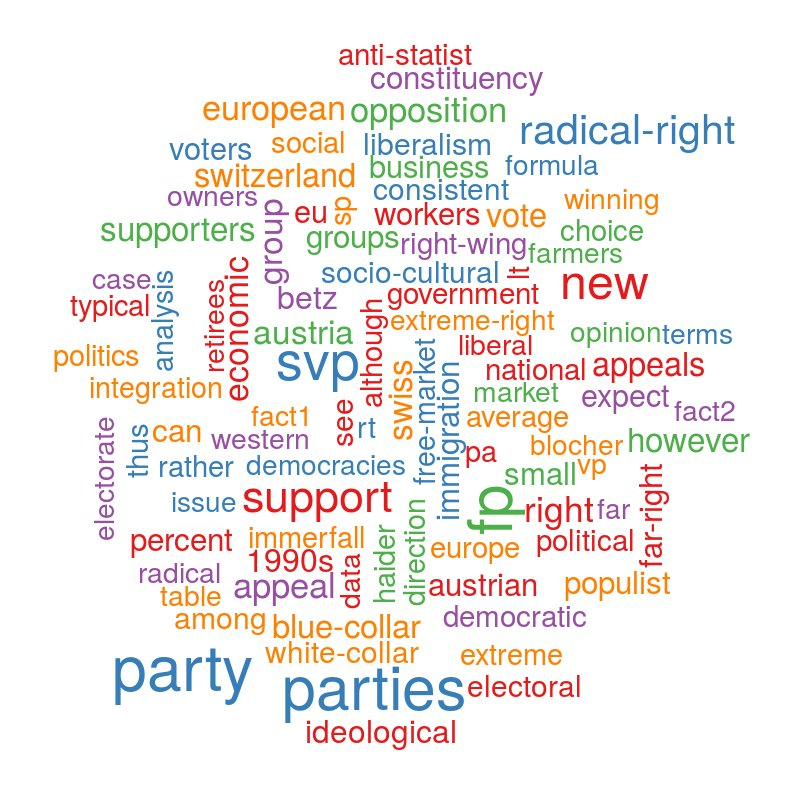 """44f620920 """"The Radical Right in The Alps. Evolution of Support for the Swiss SVP and  Austrian FPO"""". In: Party Politics 11 (2005), pp."""