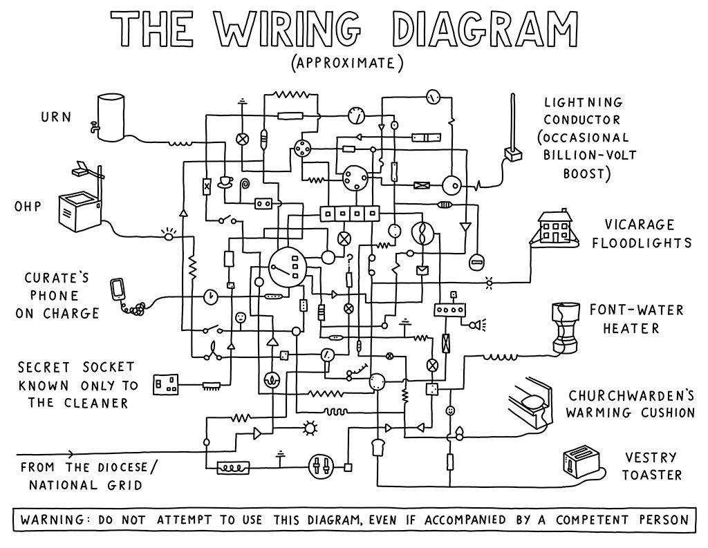 Walker Wiring Diagram - Wiring Diagram Bookmark on
